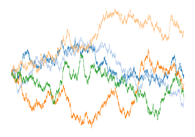 Modeling Life Outcomes with Stochastic Methods